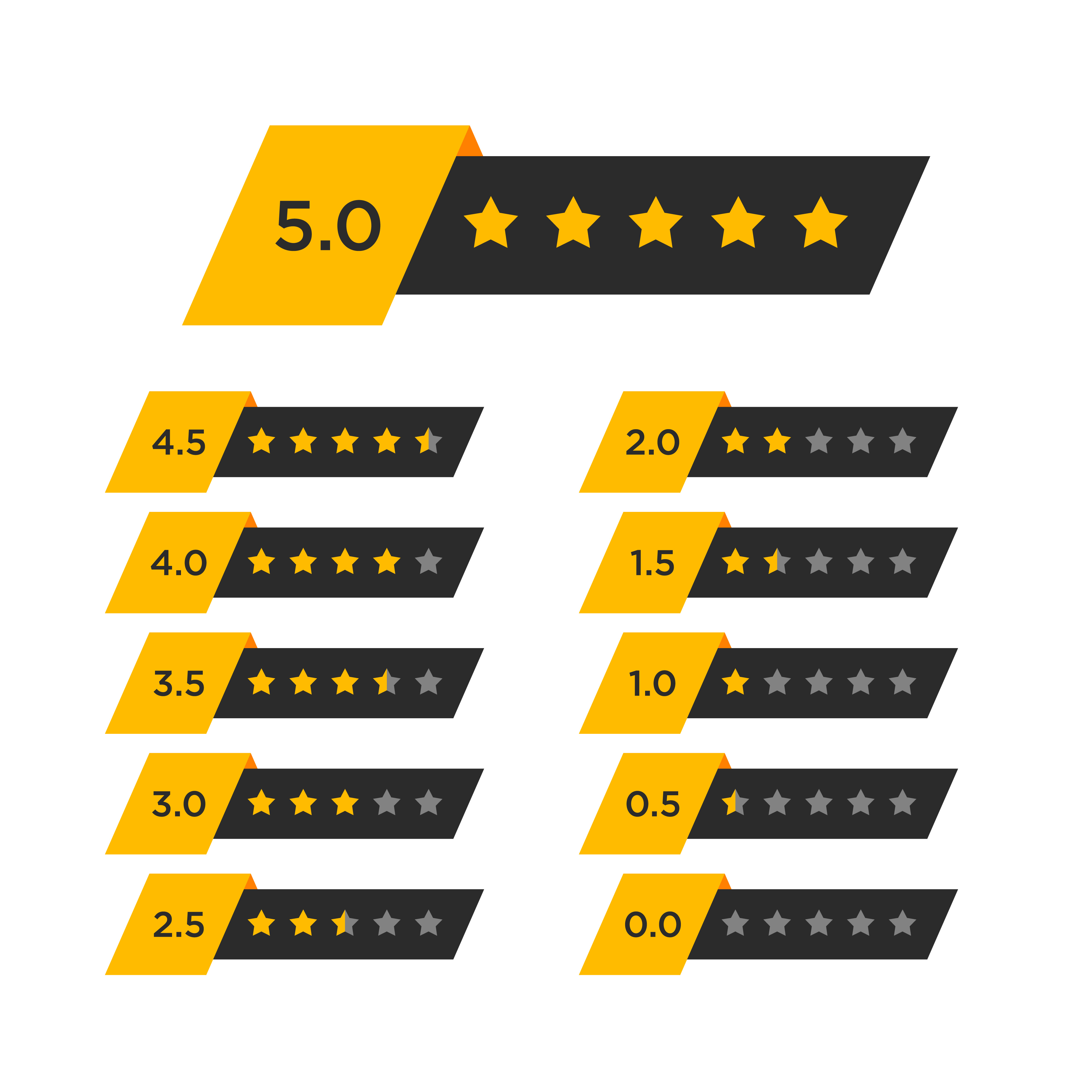Review Star Rating Symbol Download Free Vector Art Stock Graphics