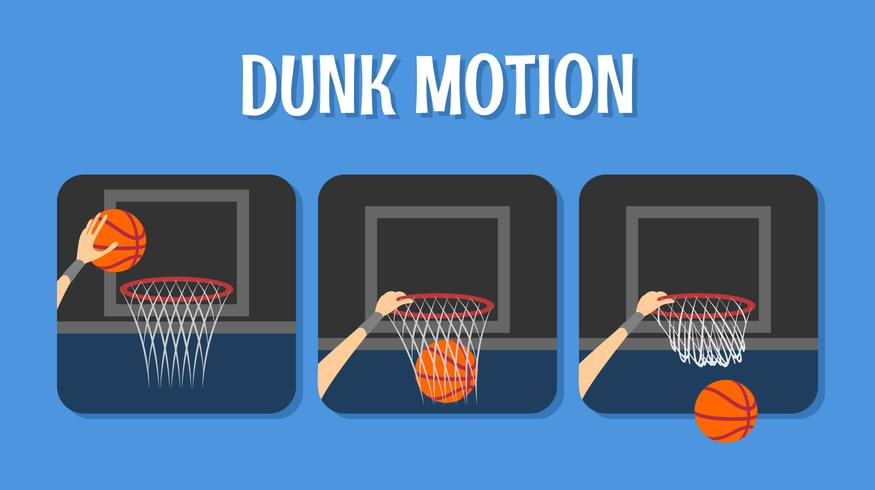 Vecteur de Dunk Motion
