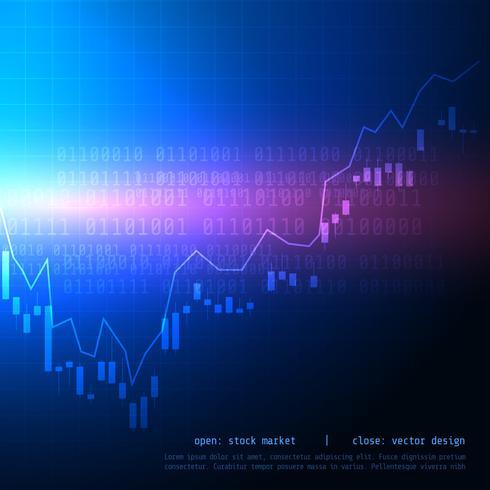 gráfico de negociação de mercado de ações de vara de vela com alta bullish e ser