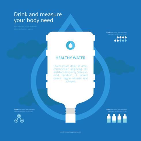 Ilustración de defensa del agua limpia
