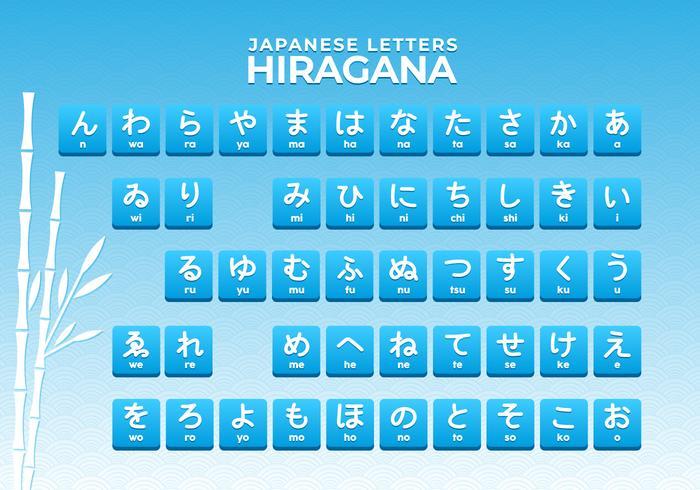 Letras japonesas Alfabeto Hiragana