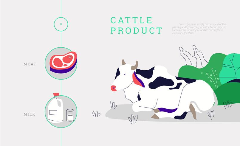 Frisk produkt från nötkreatur Farm Vector Illustration