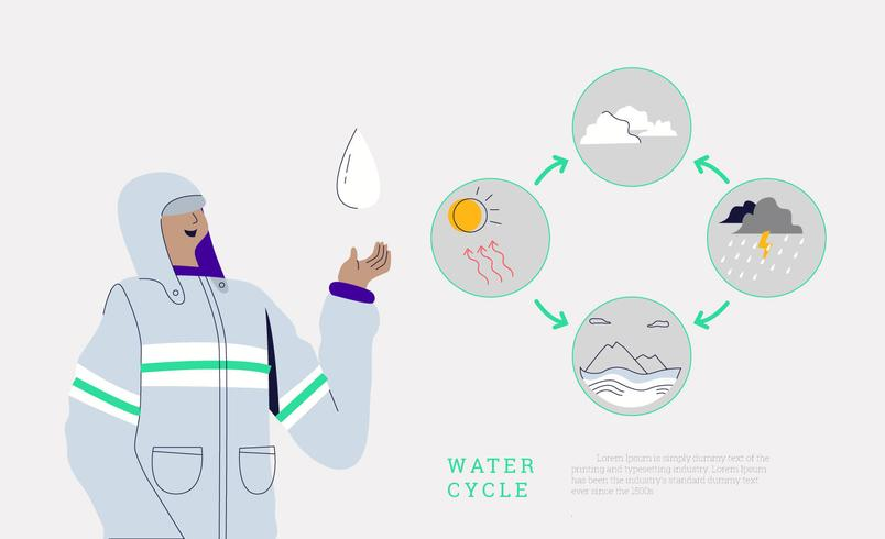 Water Cycle Flat lIne by Reporter Infographic Vector Illustration