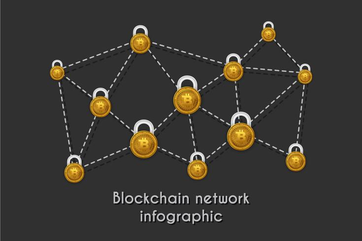 Blockchain-netwerktechnologie infographic voor cryptocurrency con