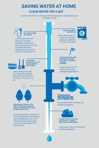 Sauberer Wasser-Befürwortungs-Vektor