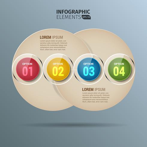 Infographie circulaire