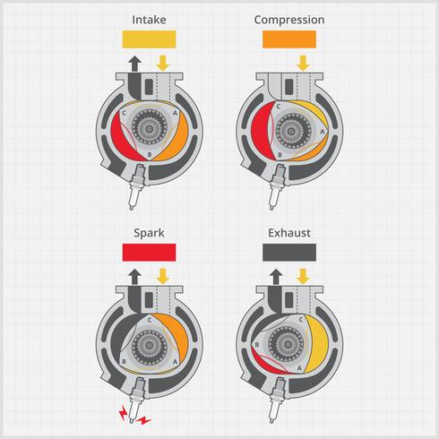 Rotary Car Engine Details Verbrennung Zeichnung Illustration.
