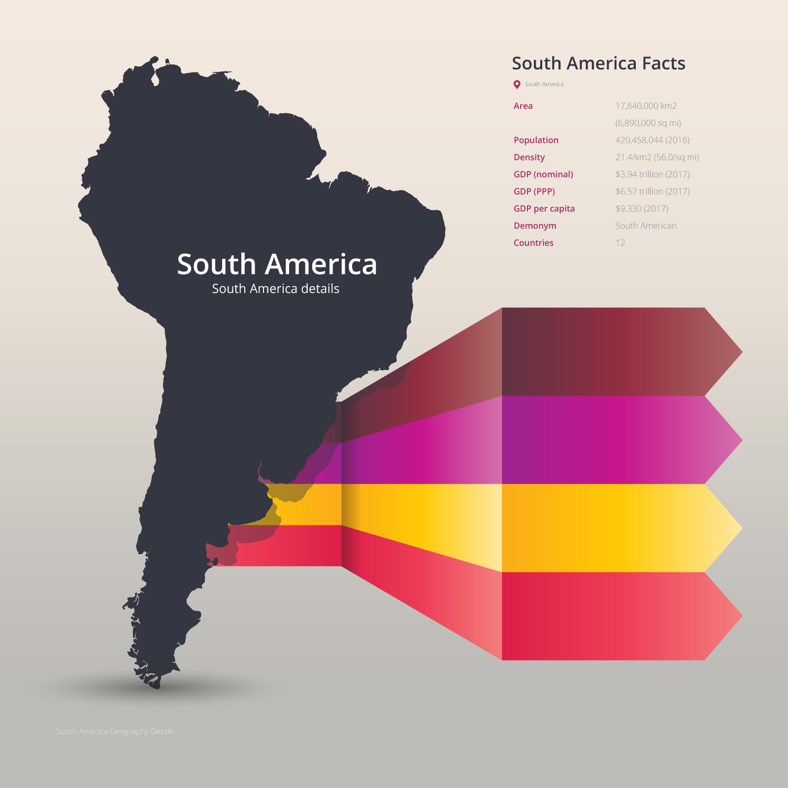 American Map Vector.Modern South America Map In Colorful Infographic Download Free