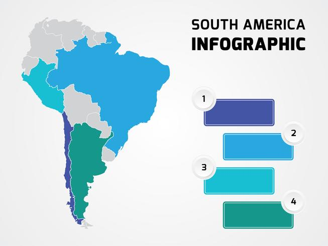 South America Infographic