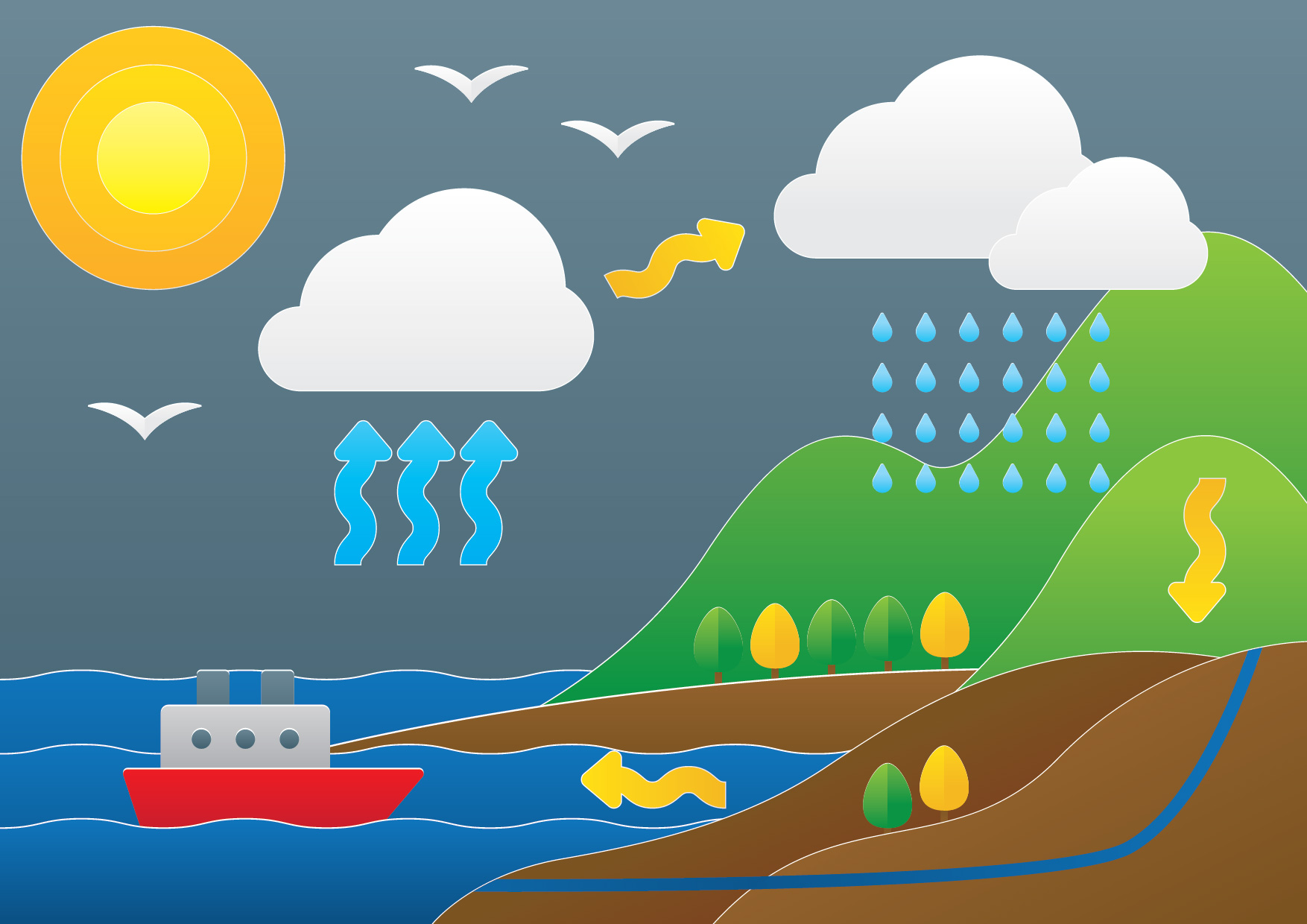 Water Cycle Paper Cut Illustration Download Free Vectors