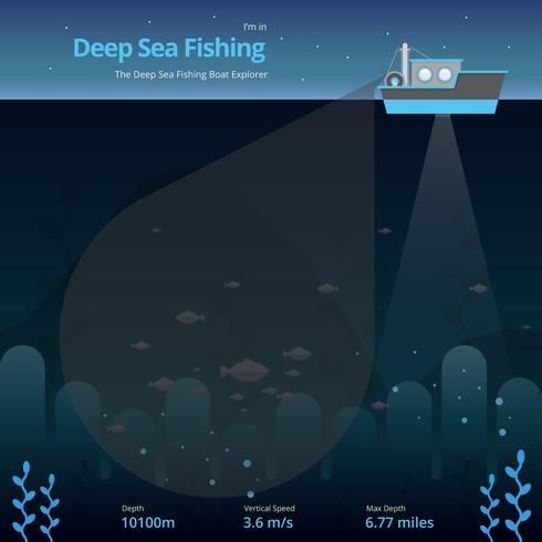 Diepzeevissen Illustratie. Vissersschip.