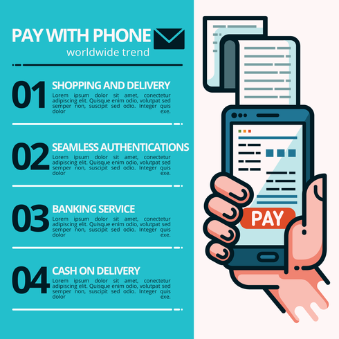 Betala med telefon