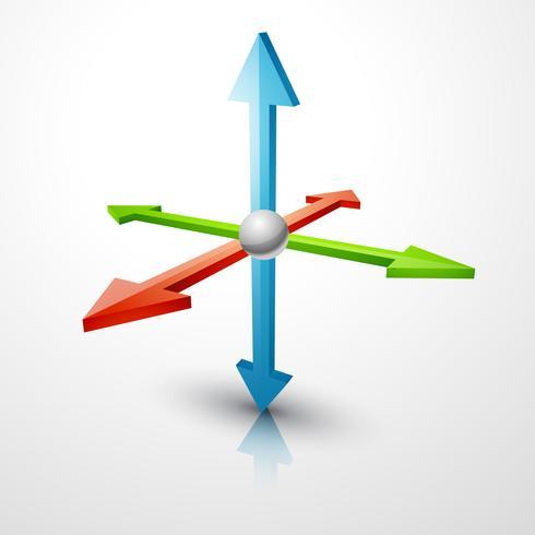 3d coordinates axis
