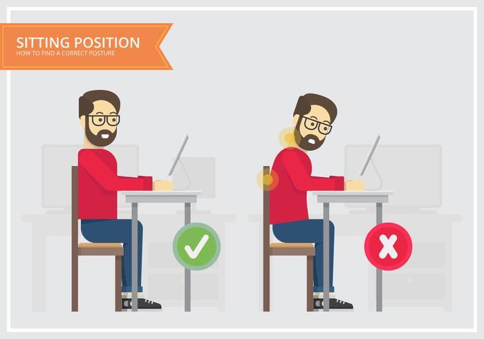 Posición de Postura sentada correcta e incorrecta. Correcta posición sentada