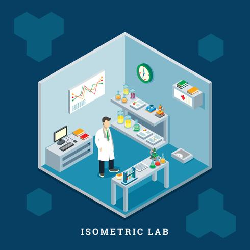 Laboratório Isomatric