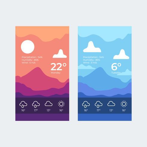 tela do aplicativo meteorológico