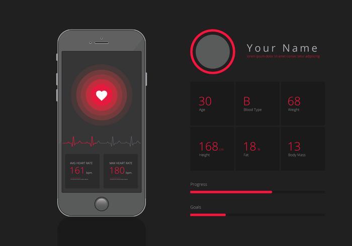 Heart Rhythm Monitor in Mobile Application.