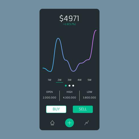 Awesome Charts Ui Kit Vectores