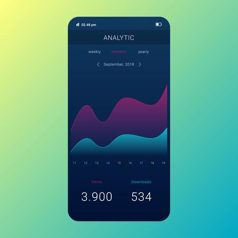 Mobile Dashboard Ui / Ux Kit Element