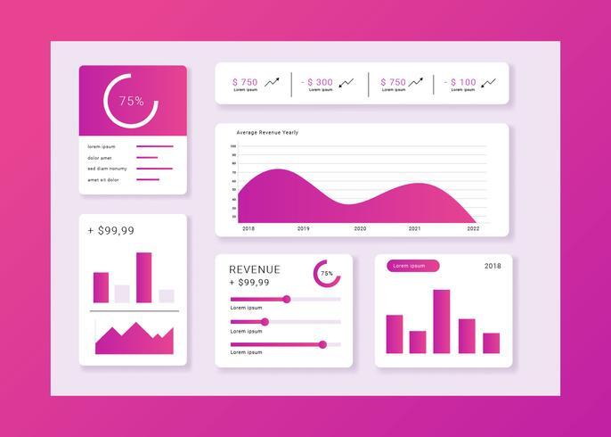 Moderne violette Chart UI Kit
