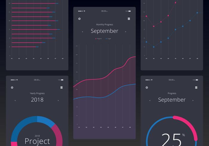 Conjunto de elementos móveis do Kit de UI de gráficos