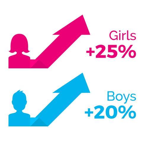 Grafici di genere, femmina rosa e maschio blu, illustrazione vettore