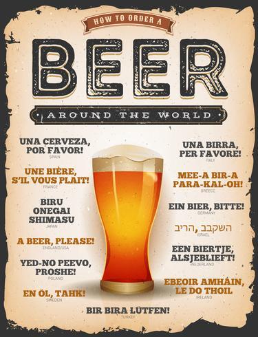 Come ordinare una birra in tutto il mondo