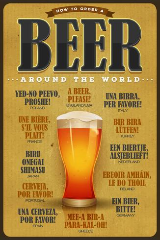 How To Order A Beer Around The World Poster