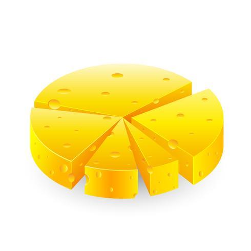 Gráfico de pizza de queijo