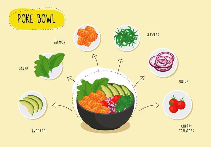 poke bowl vektor