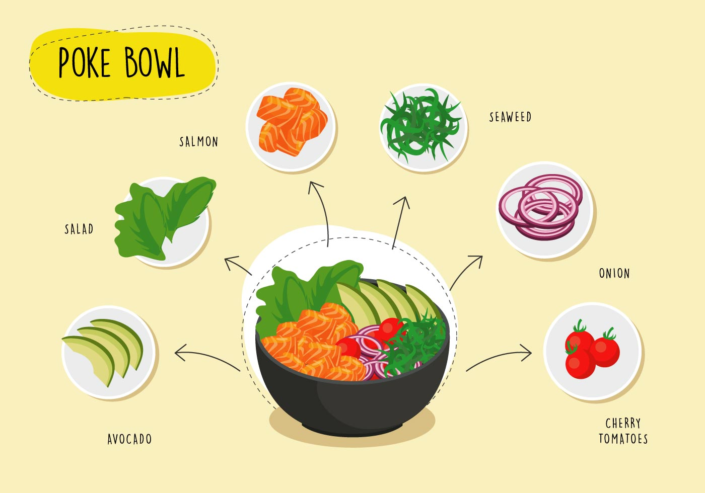 Poke Bowl Recipe Salmon