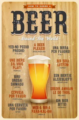 Comment commander une affiche de bière autour du monde
