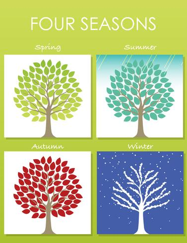Ensemble de quatre illustrations d'arbres en quatre saisons.