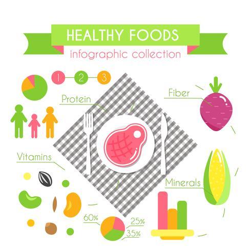 Comida sana vector infografía.