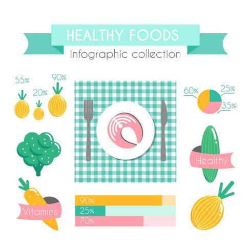 Infográfico de vetor de comida saudável.