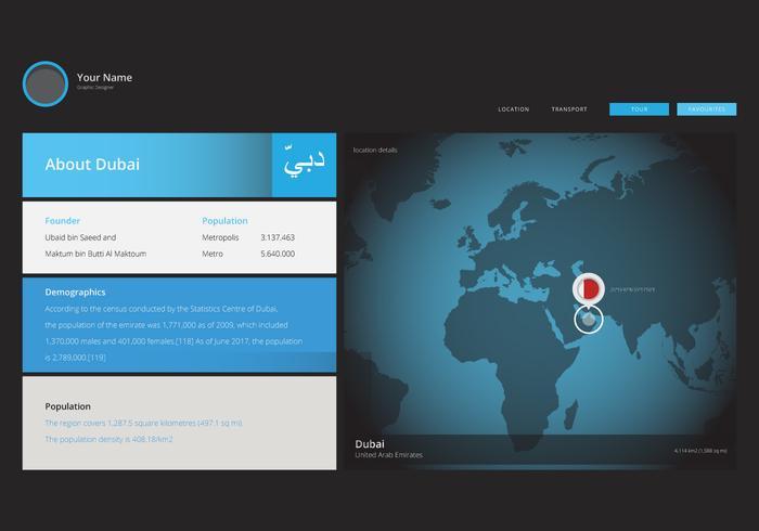 Detalles de Dubai, hechos, infografía de ubicación