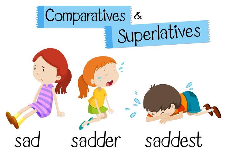 Gramática inglesa para comparativos y superlativos con palabra triste.