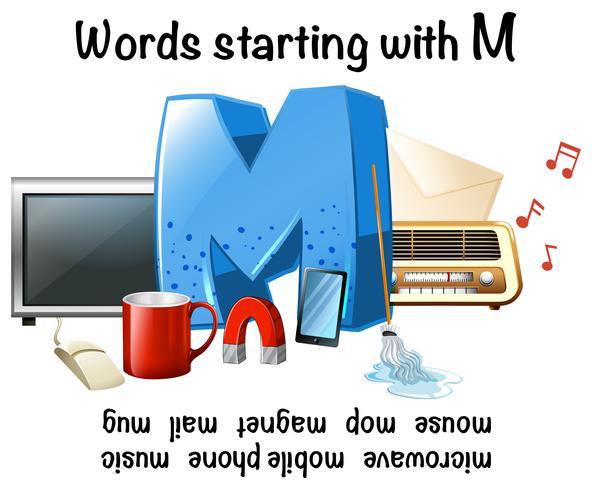 Palavras que começam com letra M