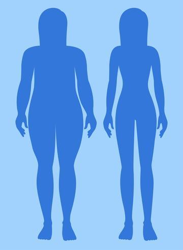 Mujer con sobrepeso y peso saludable.