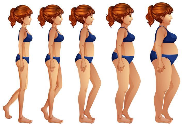 Transformación del cuerpo de una mujer.