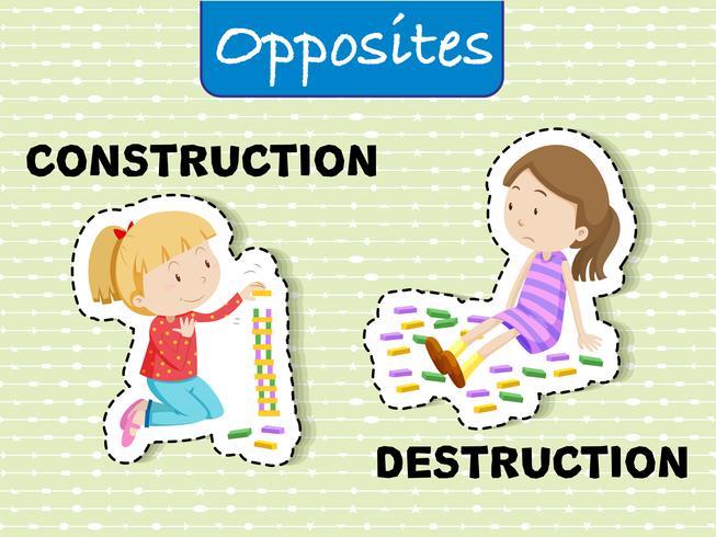 Gegensätzliche Wörter für Bau und Zerstörung