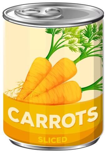 A Carrots Sliced in Can