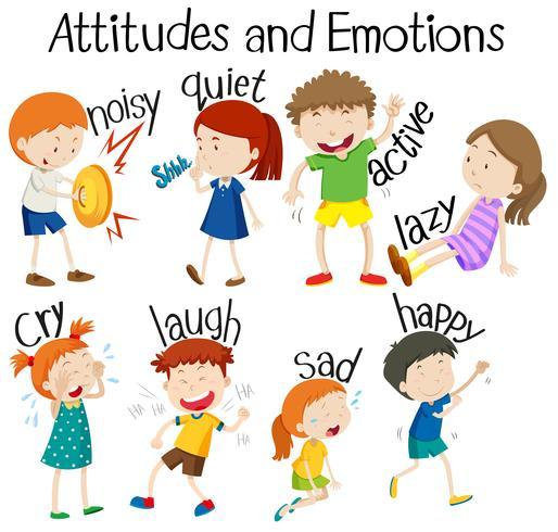 Sats av attityder och känslor