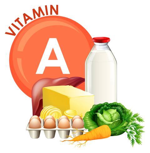 Un conjunto de alimentos con vitamina A