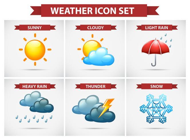 Wetterikone eingestellt mit vielen Wetterbedingungen