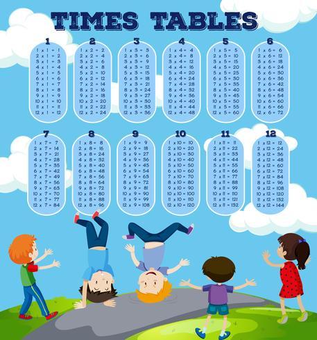 Crianças com tabelas de tempos de matemática vetor