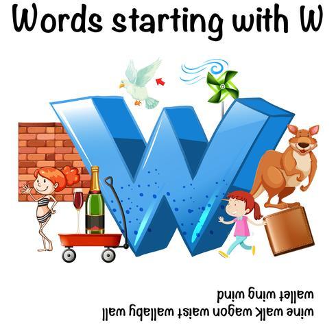 Englisches Arbeitsblatt für Wörter, die mit W beginnen