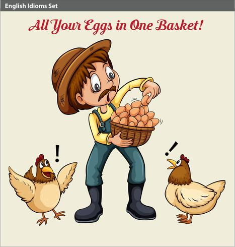 Engelse idiomatische uitdrukking die een landbouwer toont die een baske van eieren houdt
