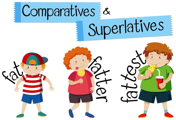Jämförelser och superlativ för ordfett