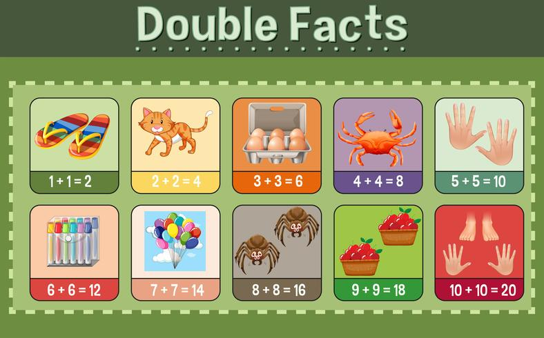 Mathematics poster for double facts - Download Free Vectors